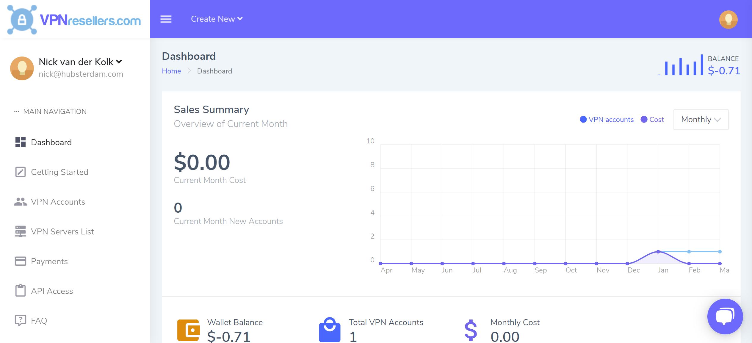 Dashboard VPNresellers